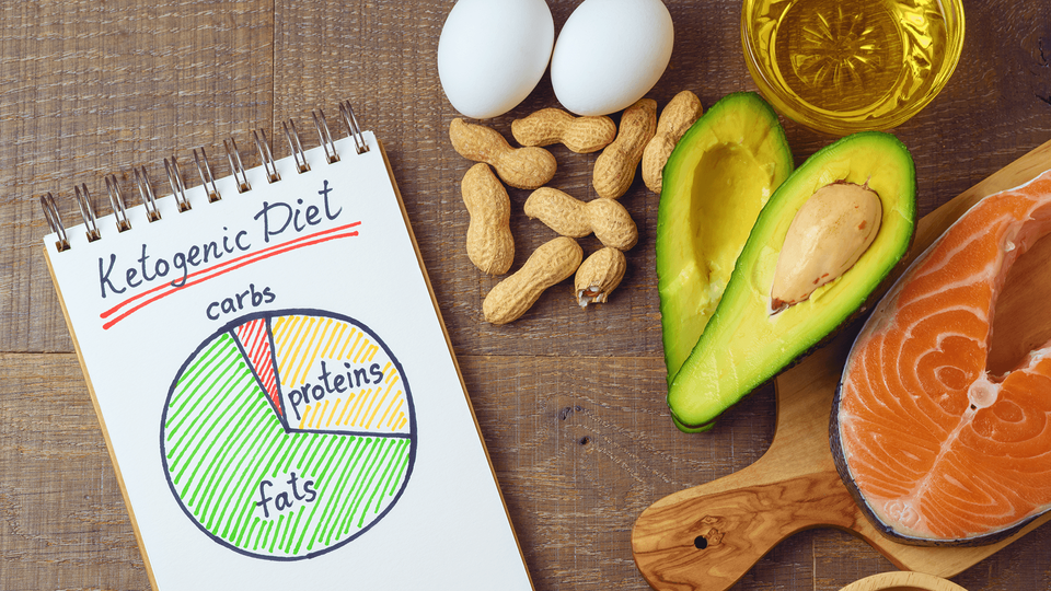 Keto Diet - A Guide to Ketogenesis